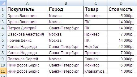 Созданние группы документов с помощью слияния word